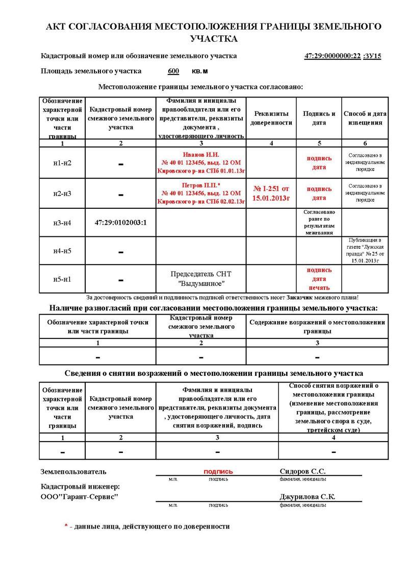 Образец акта согласования границ земельного участка в 2020 году