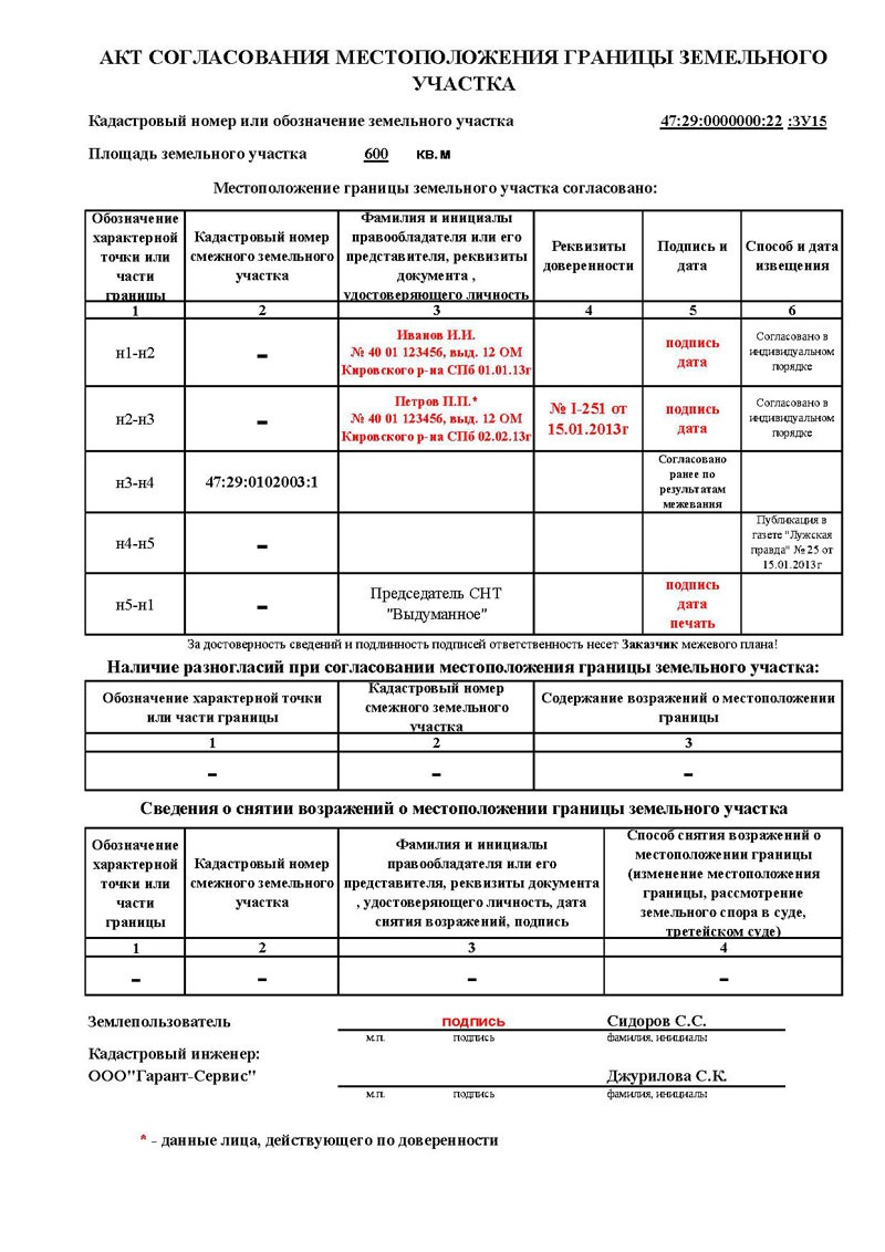 Образец акта согласования границ земельного участка в 2021 году