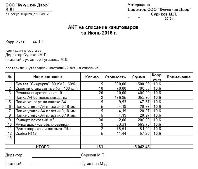 Инструкция заполнения акта на списание канцтоваров