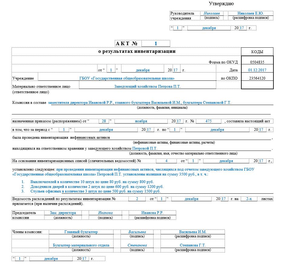 Образец акта о результатах инвентаризации в 2021 году
